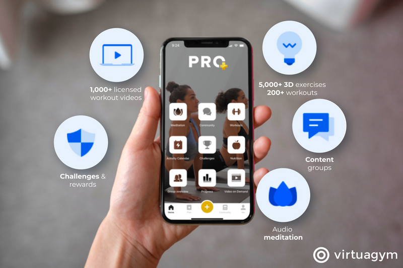 How PRO+ can grow member engagement